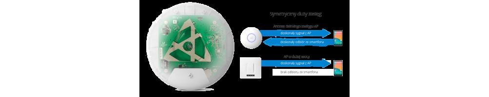 Ubiquiti Networks UniFi® sieci bezprzewodowe - Wi - Fi Access Point (AP) - UAP-AC-LR